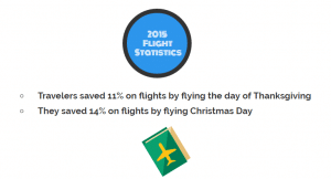 holiday-travel-infographic